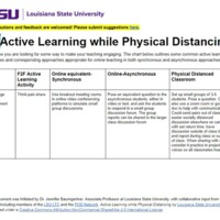 LSU Active Learning Chart.jpg